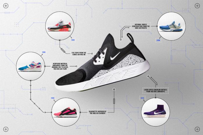 Nike LunarCharge Inspiration